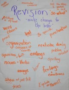 Revision Anchor Chart